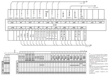 高压变频器调试流程